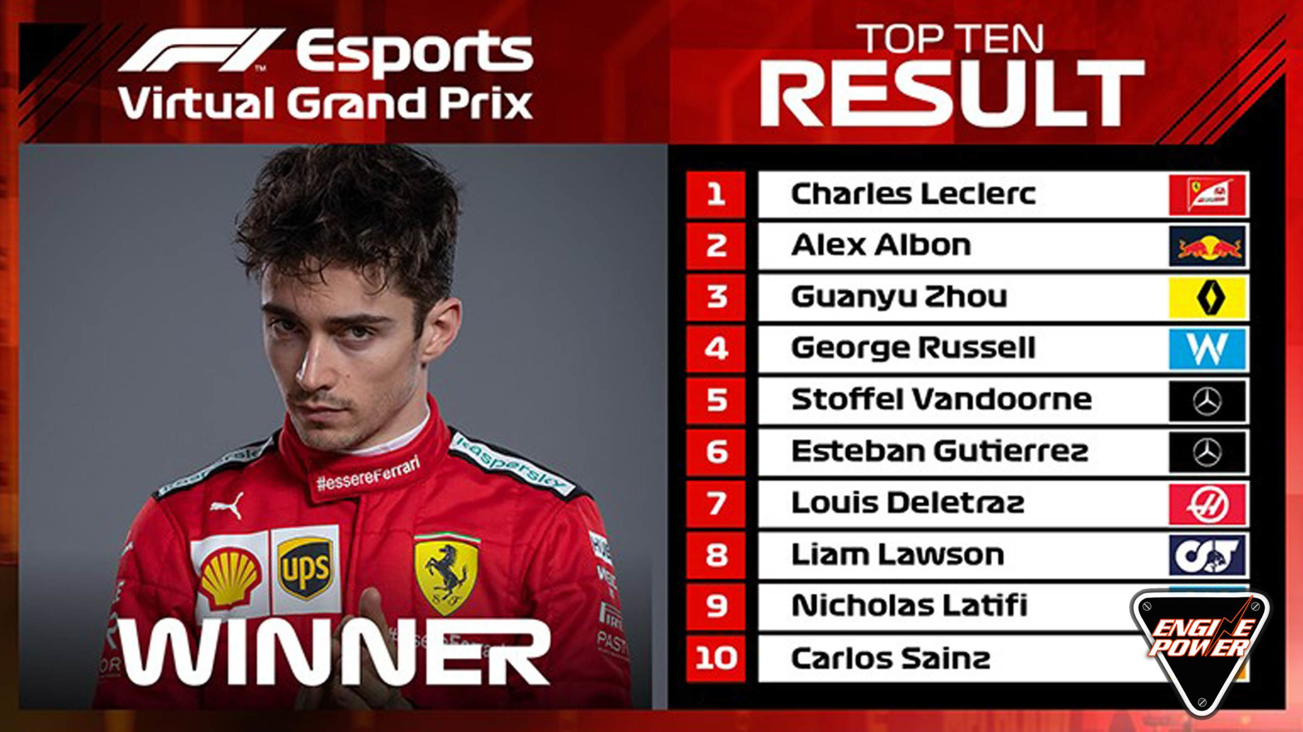 f1, formula one, winner, ferrari, red bull